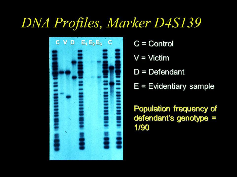 DNA Profiles, Marker D10S28 C = Control V = Victim D = Defendant E = Evidentiary sample Population frequency of defendant's genotype = 1/50 C V D E 1
