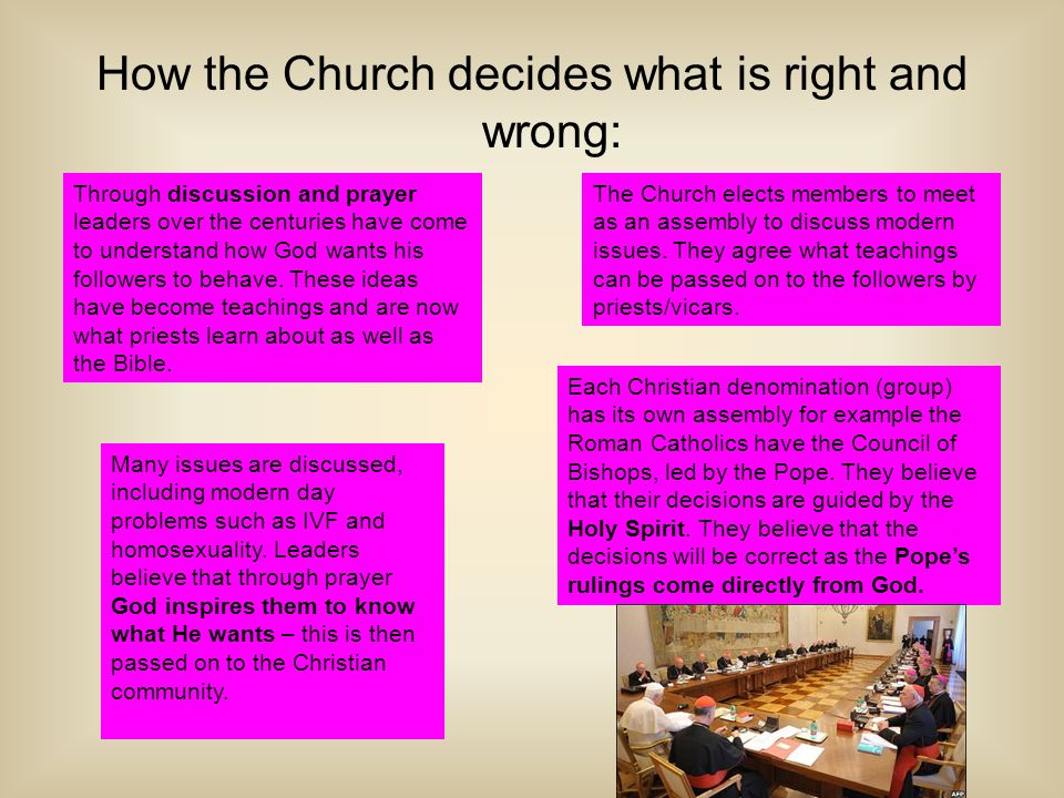 How the Church decides what is right and wrong: Many issues are discussed, including modern day problems such as IVF and homosexuality.