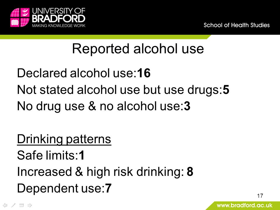 17 Reported alcohol use Declared alcohol use:16 Not stated alcohol use but use drugs:5 No drug use & no alcohol use:3 Drinking patterns Safe limits:1 Increased & high risk drinking: 8 Dependent use:7