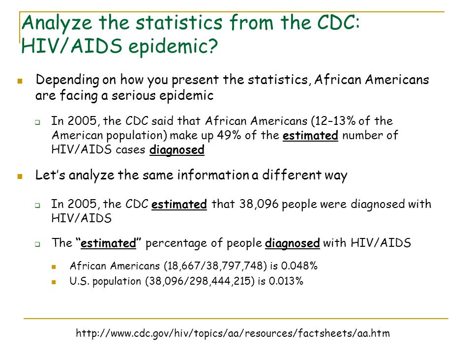 Depending on how you present the statistics, African Americans are facing a serious epidemic  In 2005, the CDC said that African Americans (12–13% of the American population) make up 49% of the estimated number of HIV/AIDS cases diagnosed Let's analyze the same information a different way  In 2005, the CDC estimated that 38,096 people were diagnosed with HIV/AIDS  The estimated percentage of people diagnosed with HIV/AIDS African Americans (18,667/38,797,748) is 0.048% U.S.