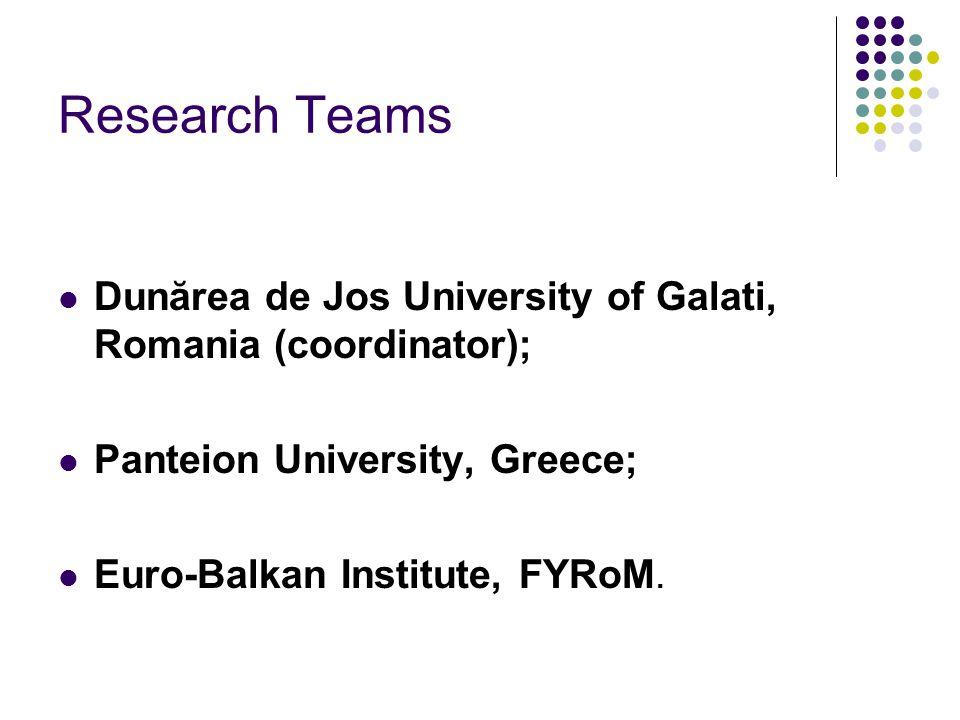 Research Teams Dunărea de Jos University of Galati, Romania (coordinator); Panteion University, Greece; Euro-Balkan Institute, FYRoM.