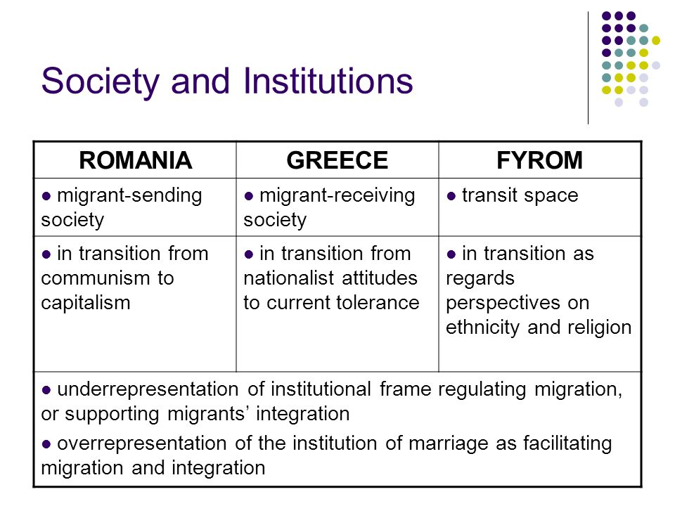 Cultural Representations: Film ROMANIAGREECEFYROM Home displacement, moral confusion, loss of tradition (metaphor of death) myth of the desolate Eastatomisation along ethnic, religious and political lines Host myth of the West as attraction and disillusionment.