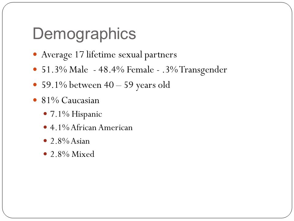 Demographics Average 17 lifetime sexual partners 51.3% Male - 48.4% Female -.3% Transgender 59.1% between 40 – 59 years old 81% Caucasian 7.1% Hispanic 4.1% African American 2.8% Asian 2.8% Mixed