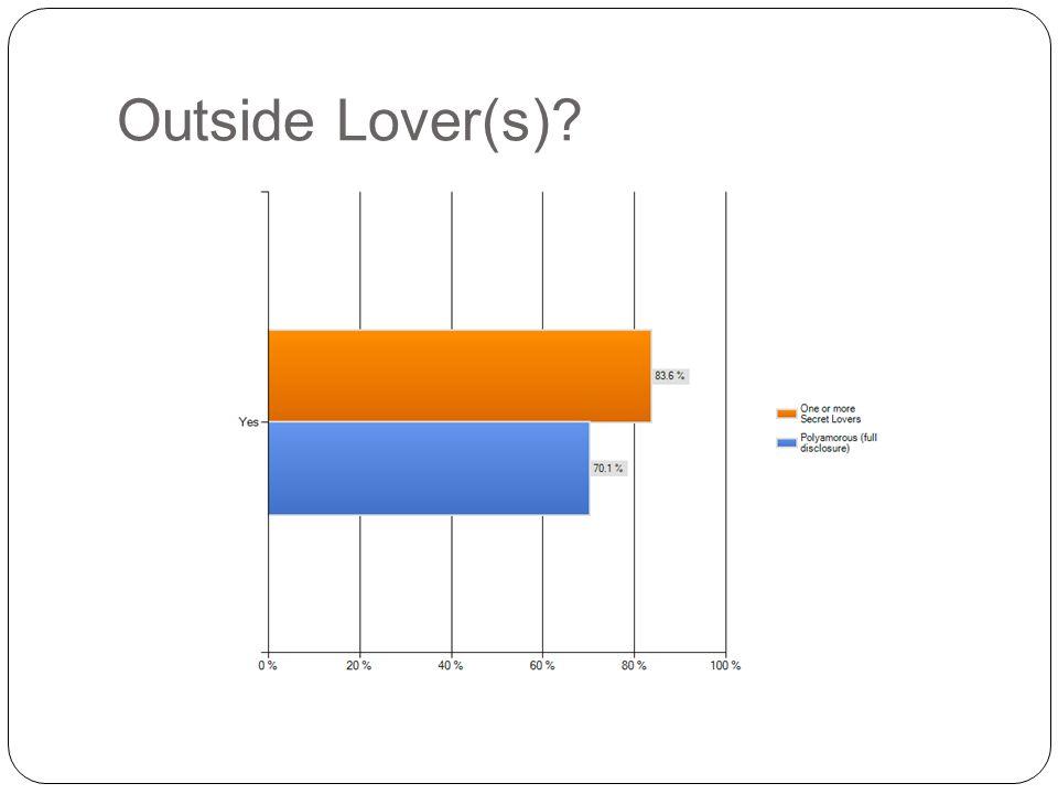 Outside Lover(s)?