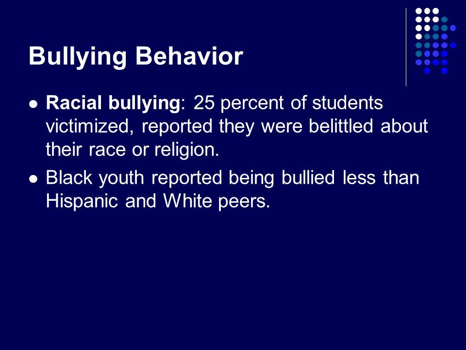 Bullying Behavior Racial bullying: 25 percent of students victimized, reported they were belittled about their race or religion.
