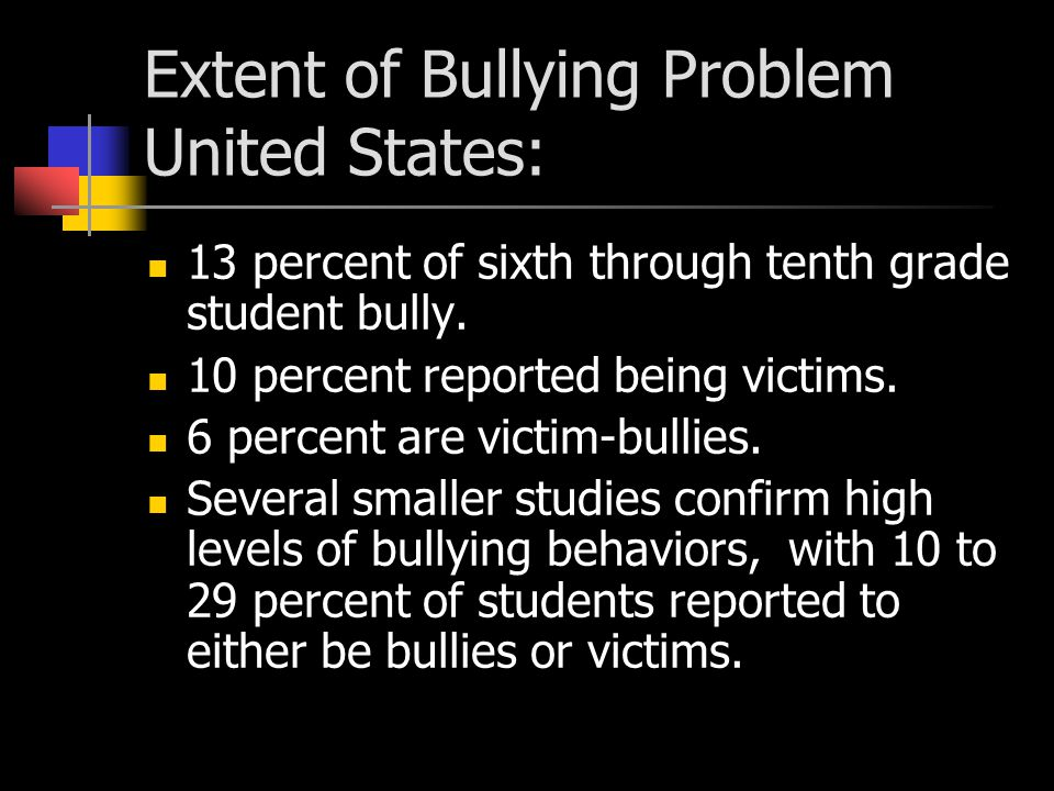 Extent of Bullying Problem United States: 13 percent of sixth through tenth grade student bully.