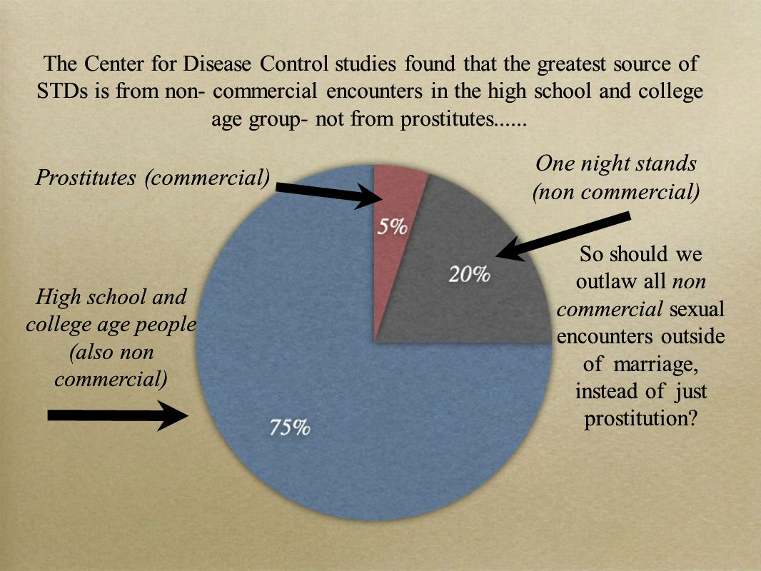 The Center for Disease Control studies found that the greatest source of STDs is from non- commercial encounters in the high school and college age group- not from prostitutes......