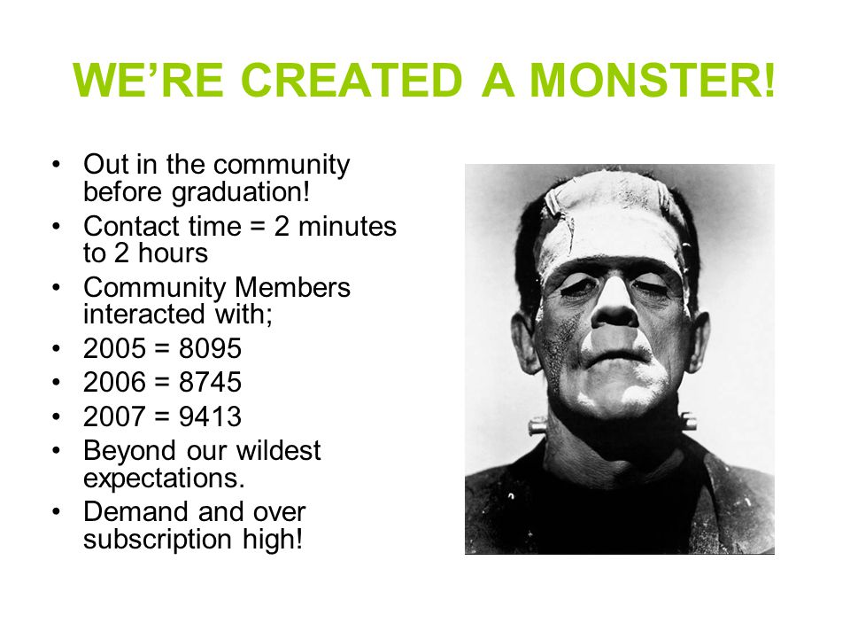 WE'RE CREATED A MONSTER! Out in the community before graduation! Contact time = 2 minutes to 2 hours Community Members interacted with; 2005 = 8095 20