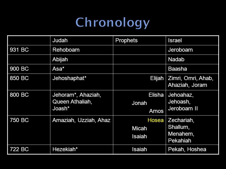 JudahProphetsIsrael 931 BC RehoboamJeroboam AbijahNadab 900 BC Asa*Baasha 850 BC Jehoshaphat*Elijah Zimri, Omri, Ahab, Ahaziah, Joram 800 BC Jehoram*, Ahaziah, Queen Athaliah, Joash* ElishaJonahAmos Jehoahaz, Jehoash, Jeroboam II 750 BC Amaziah, Uzziah, Ahaz HoseaMicahIsaiah Zechariah, Shallum, Menahem, Pekahiah 722 BC Hezekiah*Isaiah Pekah, Hoshea