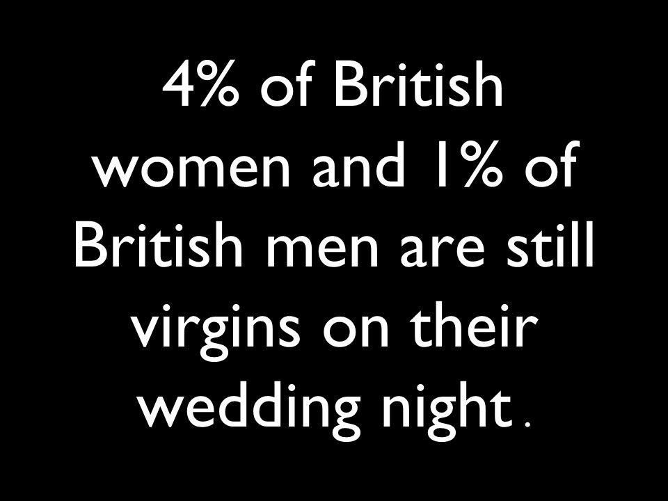 4% of British women and 1% of British men are still virgins on their wedding night.