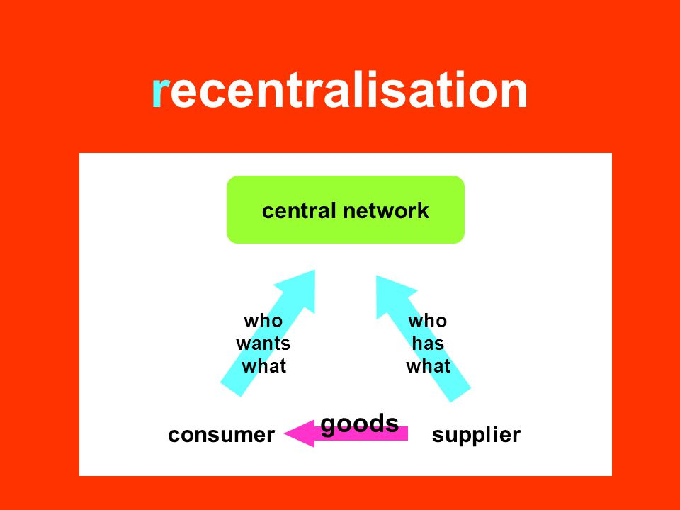 recentralisation central network consumersupplier goods who wants what who has what