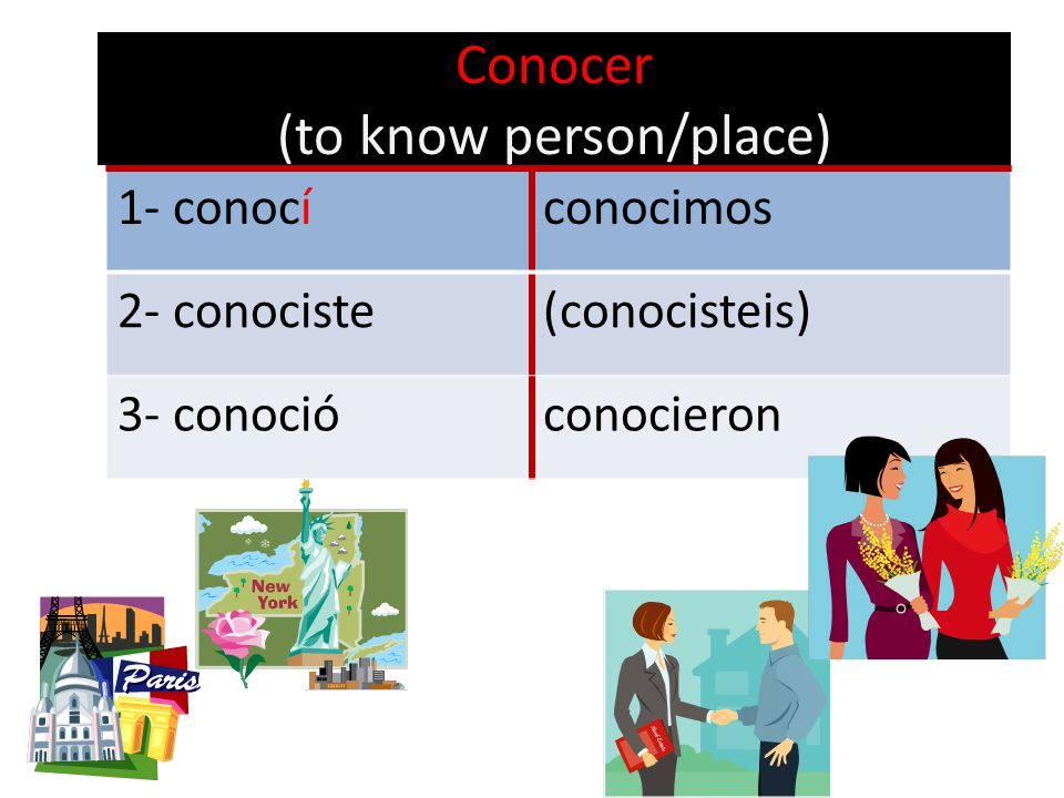 ISG 158: Some verb meanings change in the preterit… Conocer: To know (someone, place) – Conocí* means to meet someone (beginning of knowing) Poder: to be able to (have the ability) – Pude means you were able to do something.