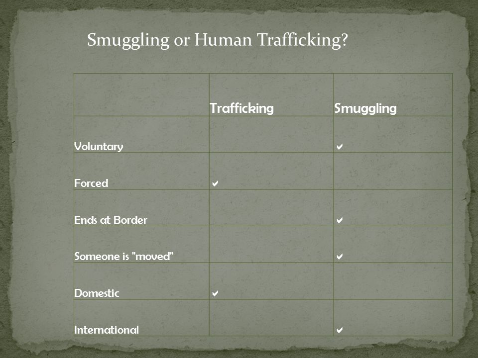 TraffickingSmuggling Voluntary  Forced  Ends at Border  Someone is moved  Domestic  International  Smuggling or Human Trafficking?