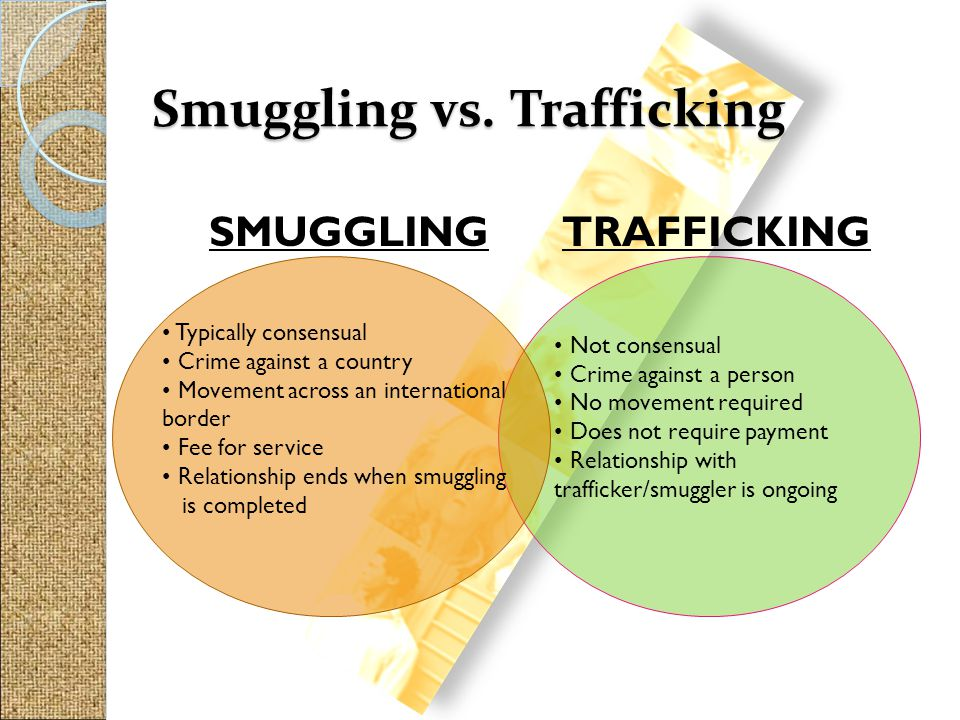 SMUGGLING Smuggling vs. Trafficking TRAFFICKING Typically consensual Crime against a country Movement across an international border Fee for service R