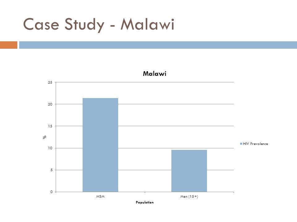 Case Study - Malawi