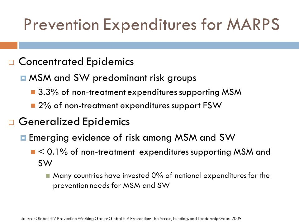 Prevention Expenditures for MARPS  Concentrated Epidemics  MSM and SW predominant risk groups 3.3% of non-treatment expenditures supporting MSM 2% of non-treatment expenditures support FSW  Generalized Epidemics  Emerging evidence of risk among MSM and SW < 0.1% of non-treatment expenditures supporting MSM and SW Many countries have invested 0% of national expenditures for the prevention needs for MSM and SW Source: Global HIV Prevention Working Group: Global HIV Prevention: The Access, Funding, and Leadership Gaps.
