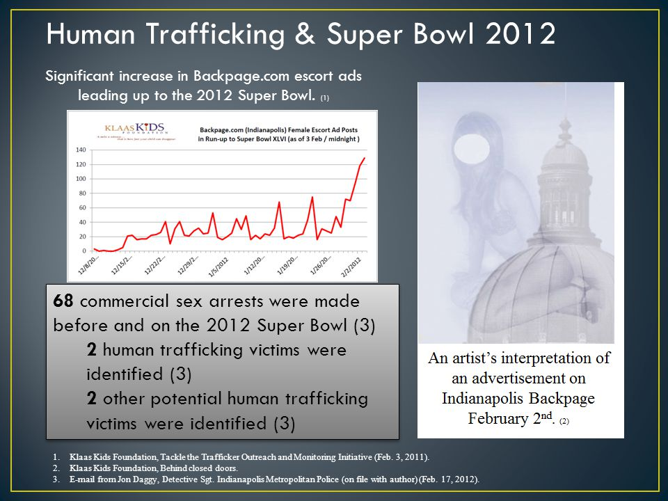 Human Trafficking & Super Bowl 2012 68 commercial sex arrests were made before and on the 2012 Super Bowl (3) 2 human trafficking victims were identified (3) 2 other potential human trafficking victims were identified (3) 68 commercial sex arrests were made before and on the 2012 Super Bowl (3) 2 human trafficking victims were identified (3) 2 other potential human trafficking victims were identified (3) Significant increase in Backpage.com escort ads leading up to the 2012 Super Bowl.