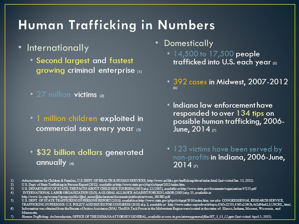 Internationally Second largest and fastest growing criminal enterprise (1) 27 million victims (2) 1 million children exploited in commercial sex every year (3) $32 billion dollars generated annually (4) Domestically 14,500 to 17,500 people trafficked into U.S.