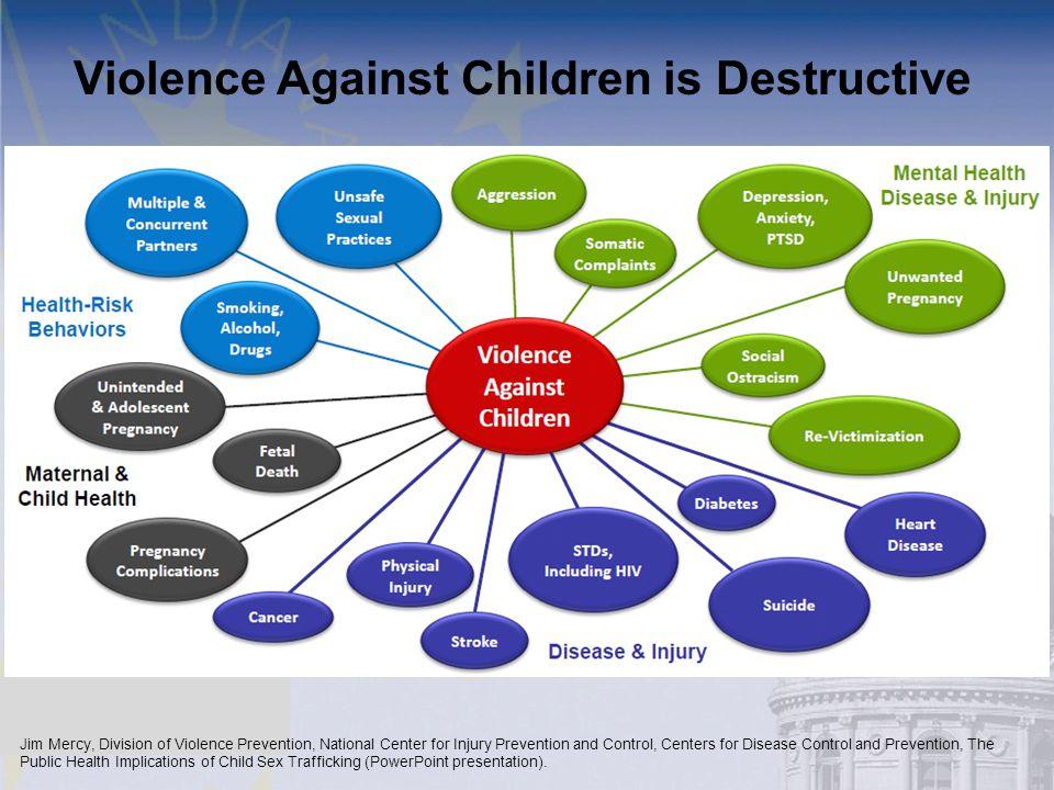 Violence Against Children is Destructive