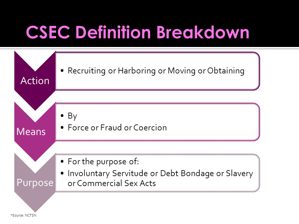 Action Recruiting or Harboring or Moving or Obtaining Means By Force or Fraud or Coercion Purpose For the purpose of: Involuntary Servitude or Debt Bondage or Slavery or Commercial Sex Acts *Source: NCTSN