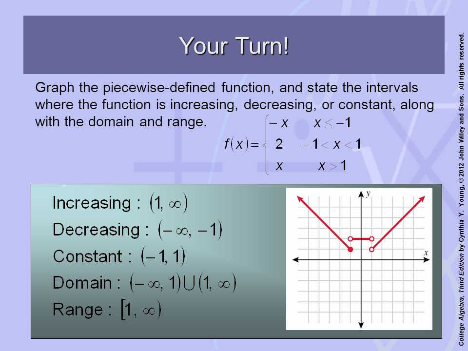 College Algebra, Third Edition by Cynthia Y. Young, © 2012 John Wiley and Sons. All rights reserved. Your Turn! Graph the piecewise-defined function,