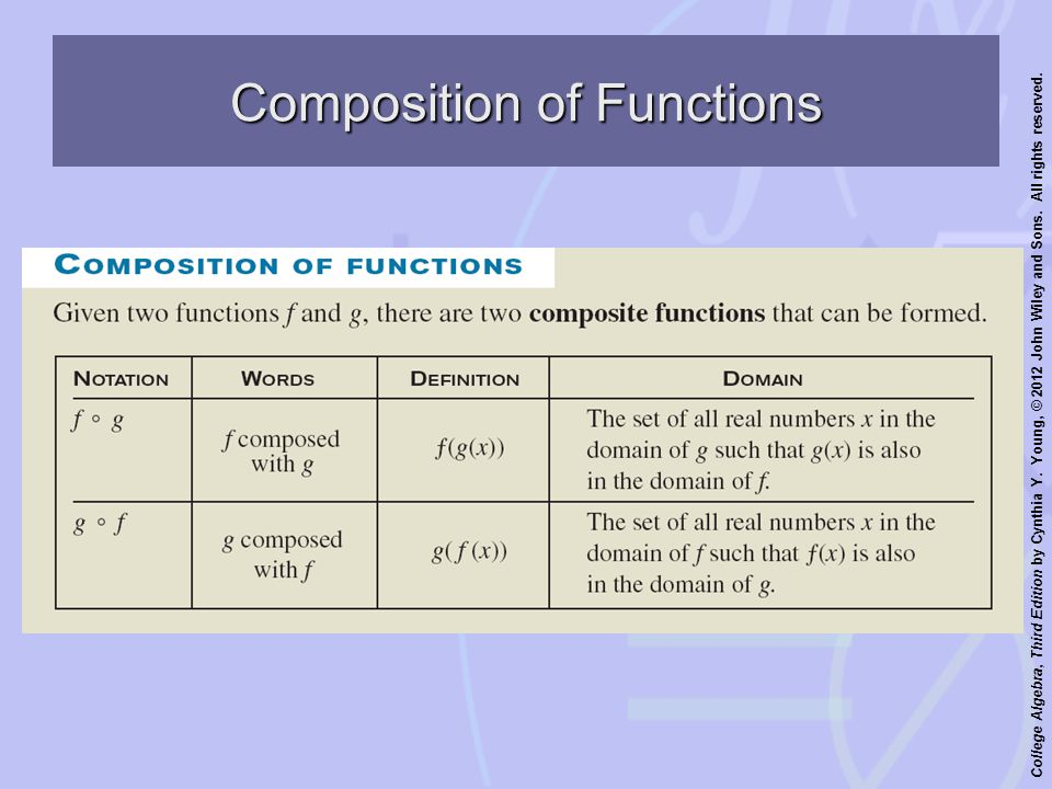 College Algebra, Third Edition by Cynthia Y. Young, © 2012 John Wiley and Sons. All rights reserved. Composition of Functions