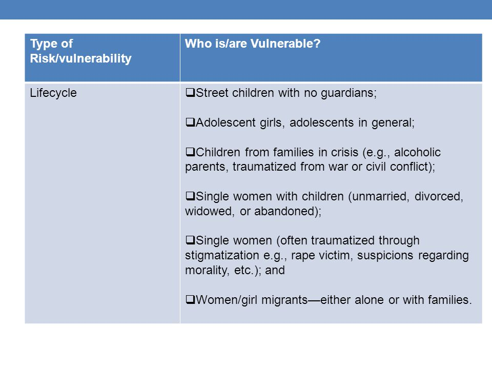 Type of Risk/vulnerability Who is/are Vulnerable? Lifecycle  Street children with no guardians;  Adolescent girls, adolescents in general;  Childre