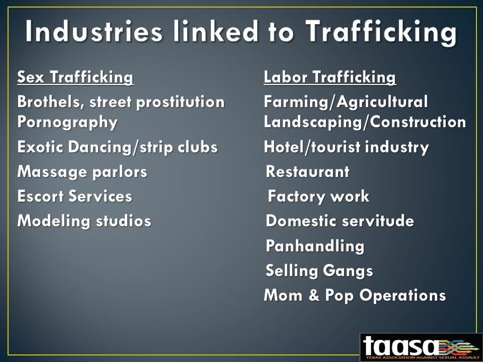 Sex Trafficking Labor Trafficking Brothels, street prostitution Farming/Agricultural Pornography Landscaping/Construction Exotic Dancing/strip clubs Hotel/tourist industry Massage parlors Restaurant Escort Services Factory work Modeling studios Domestic servitude Panhandling Panhandling Selling Gangs Selling Gangs Mom & Pop Operations Mom & Pop Operations