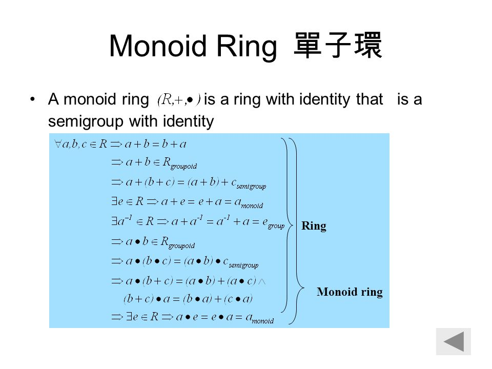 Monoid Ring 單子環 A monoid ring is a ring with identity that is a semigroup with identity Ring Monoid ring