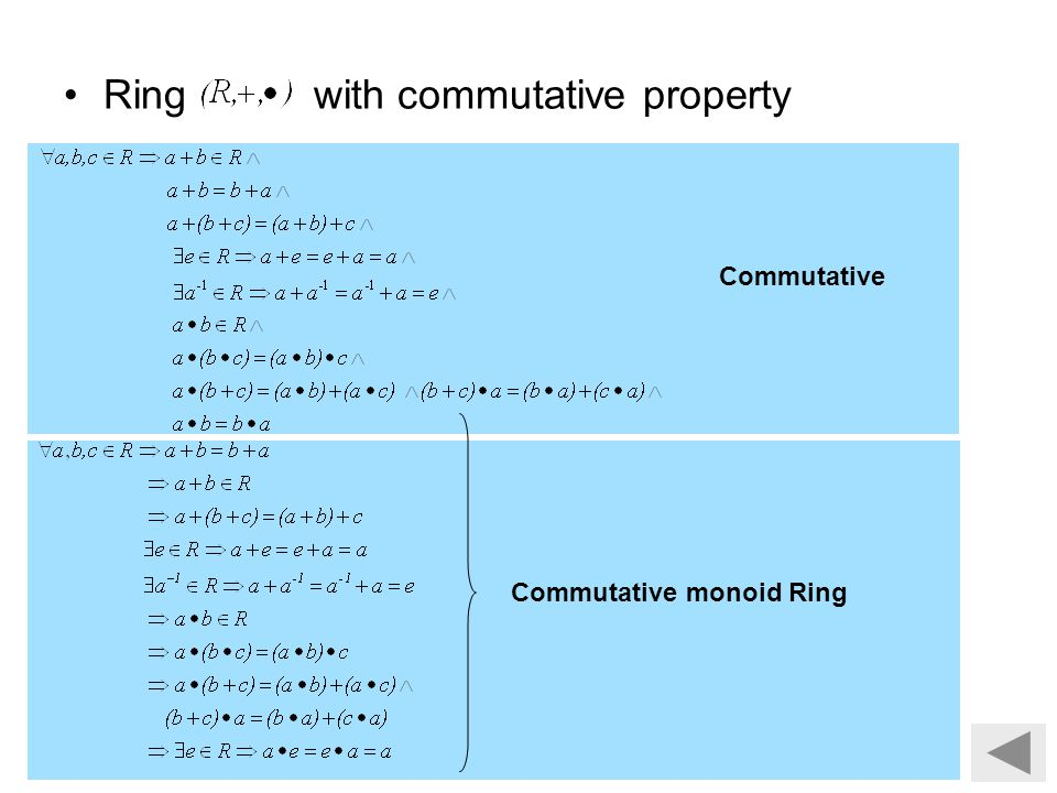 Ring with commutative property Commutative Commutative monoid Ring