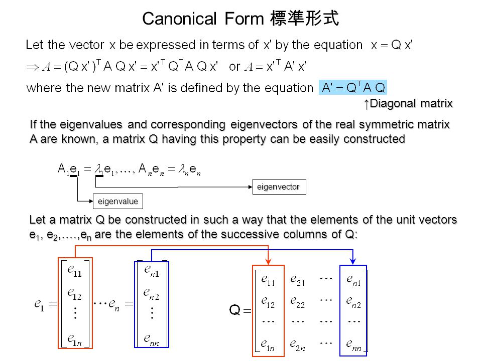 Canonical Form 標準形式 ↑Diagonal matrix If the eigenvalues and corresponding eigenvectors of the real symmetric matrix A are known, a matrix Q having thi