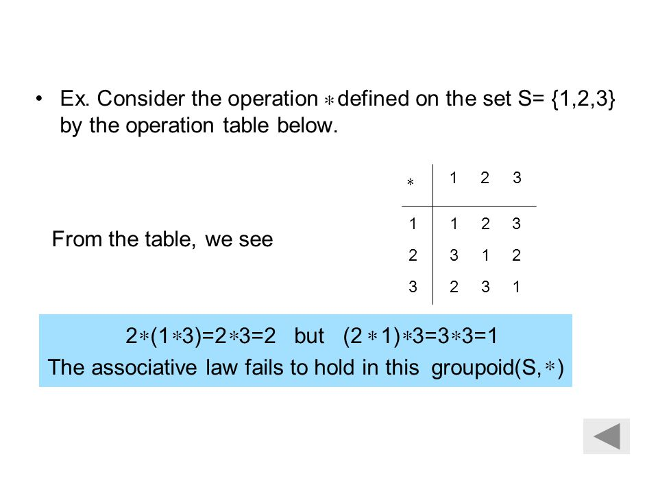 Ex. Consider the operation defined on the set S= {1,2,3} by the operation table below. From the table, we see 2 (1 3)=2 3=2 but (2 1) 3=3 3=1 The asso