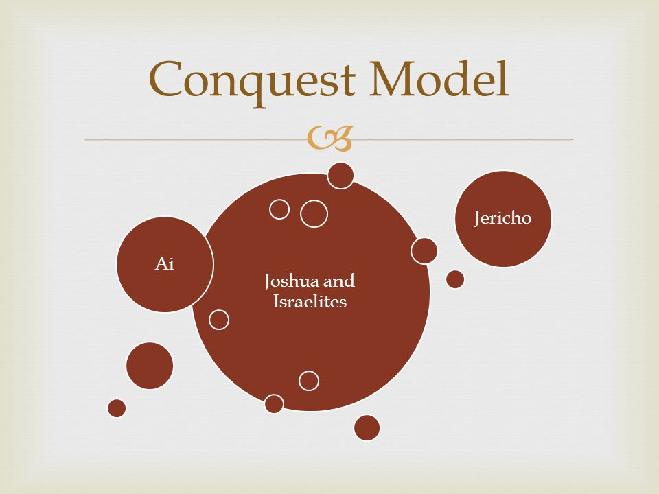  Joshua and Israelites AiJericho Conquest Model