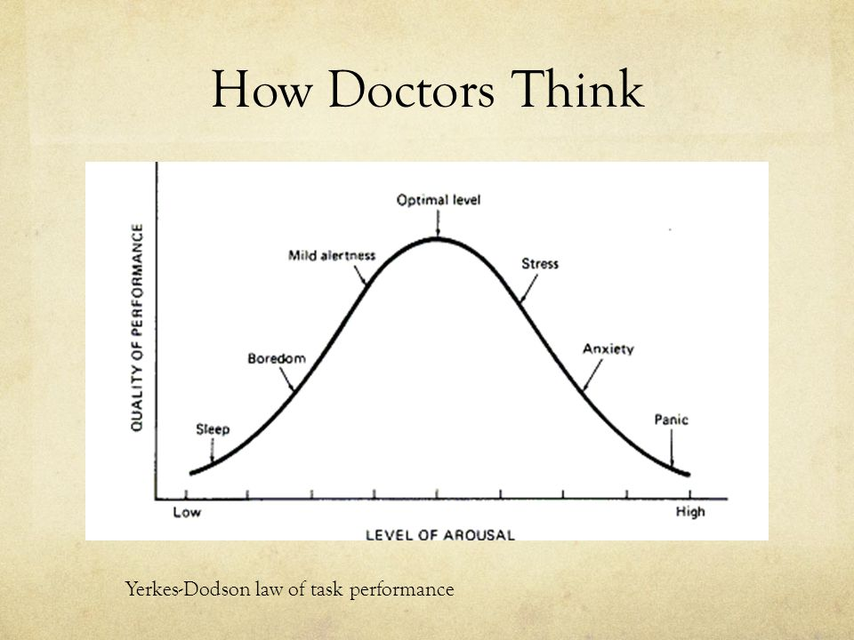 How Doctors Think Yerkes-Dodson law of task performance