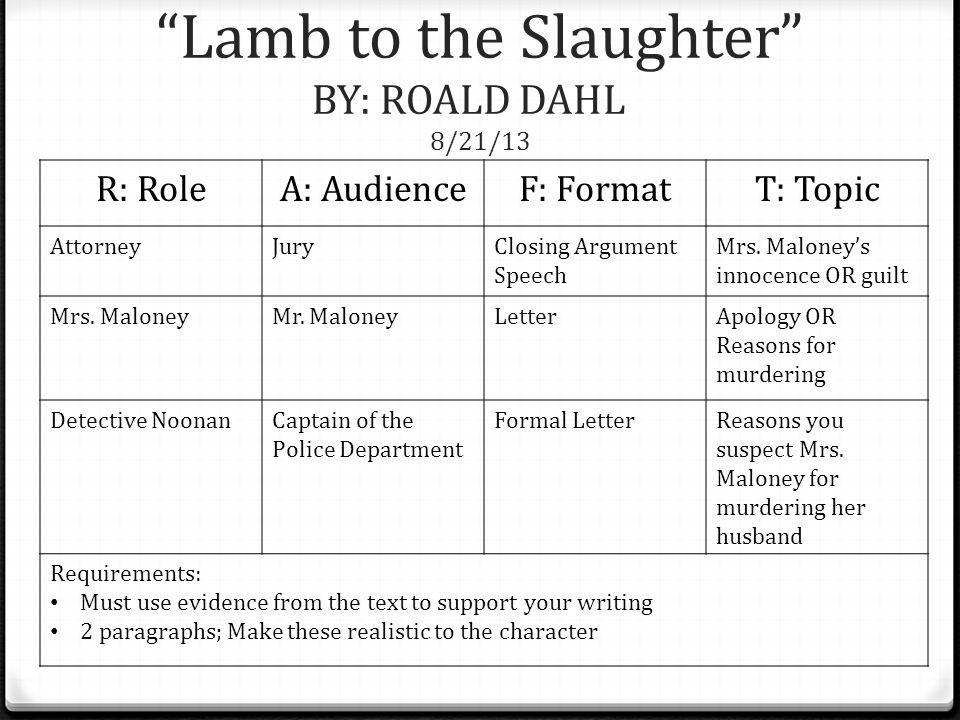 lamb to the slaughter study of mary maloney essay