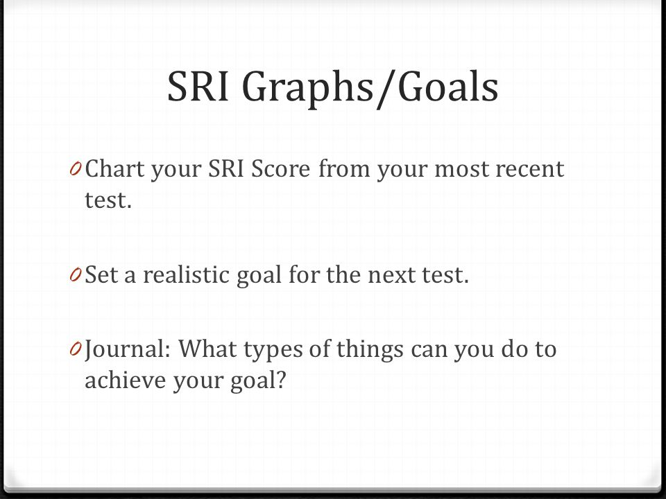 SRI Graphs/Goals 0 Chart your SRI Score from your most recent test.
