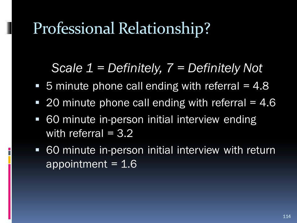 Professional Relationship? Scale 1 = Definitely, 7 = Definitely Not  5 minute phone call ending with referral = 4.8  20 minute phone call ending wit