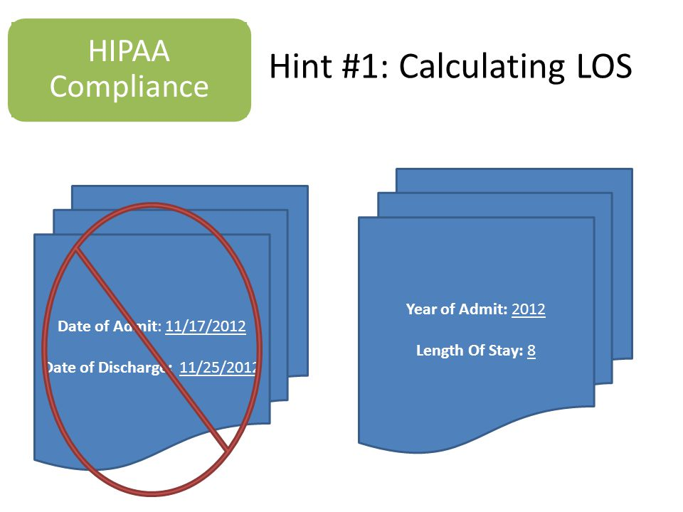 Hint #1: Calculating LOS HIPAA Compliance Date of Admit: 11/17/2012 Date of Discharge: 11/25/2012 Year of Admit: 2012 Length Of Stay: 8