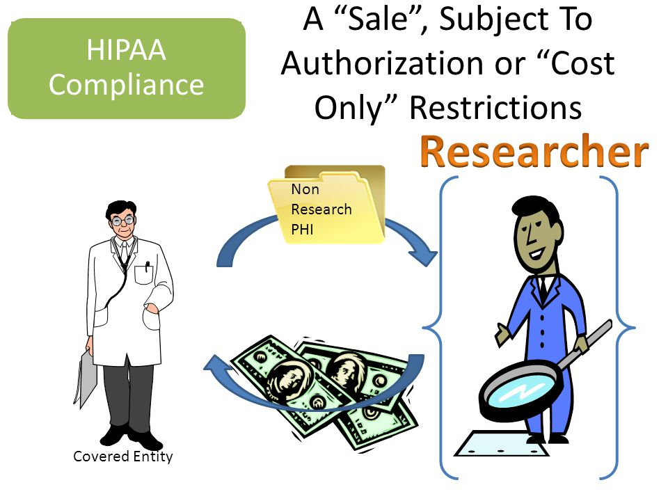 A Sale , Subject To Authorization or Cost Only Restrictions Covered Entity Non Research PHI HIPAA Compliance