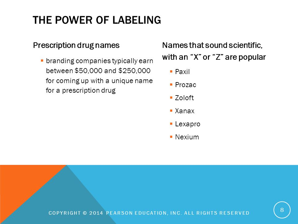 Prescription drug names  branding companies typically earn between $50,000 and $250,000 for coming up with a unique name for a prescription drug Names that sound scientific, with an X or Z are popular  Paxil  Prozac  Zoloft  Xanax  Lexapro  Nexium COPYRIGHT © 2014 PEARSON EDUCATION, INC.