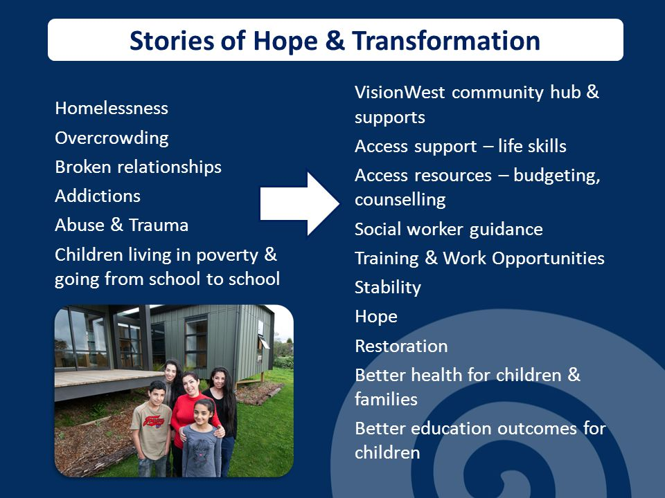 Stories of Hope & Transformation Homelessness Overcrowding Broken relationships Addictions Abuse & Trauma Children living in poverty & going from school to school VisionWest community hub & supports Access support – life skills Access resources – budgeting, counselling Social worker guidance Training & Work Opportunities Stability Hope Restoration Better health for children & families Better education outcomes for children