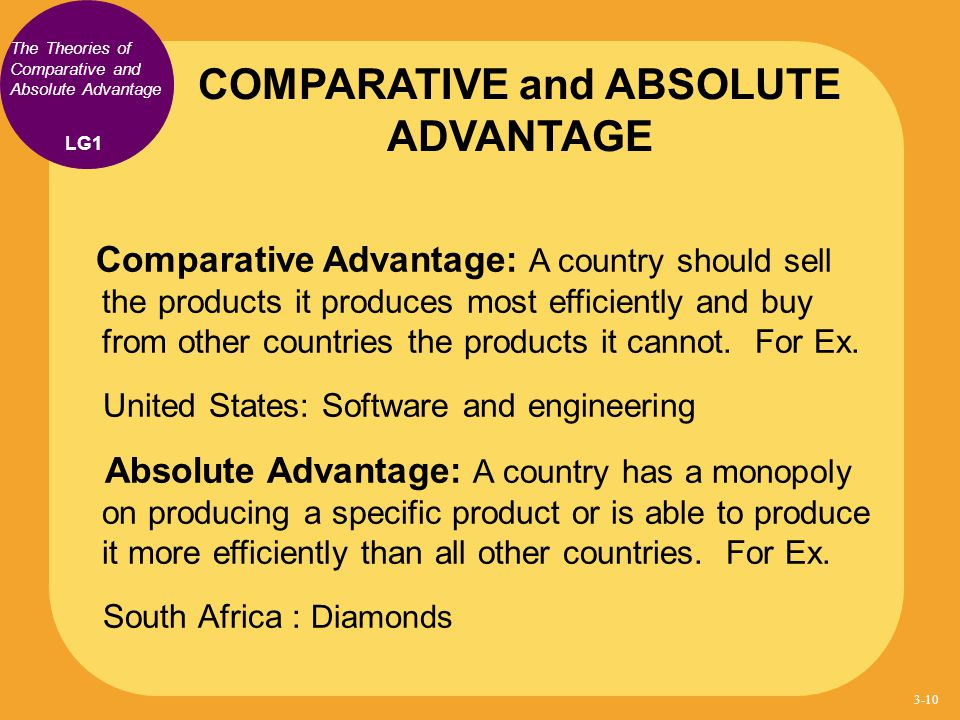 The Theories of Comparative and Absolute Advantage Comparative Advantage: A country should sell the products it produces most efficiently and buy from