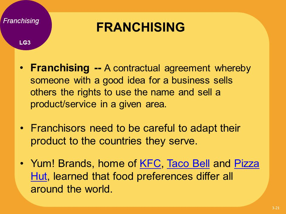 Franchising Franchising -- A contractual agreement whereby someone with a good idea for a business sells others the rights to use the name and sell a