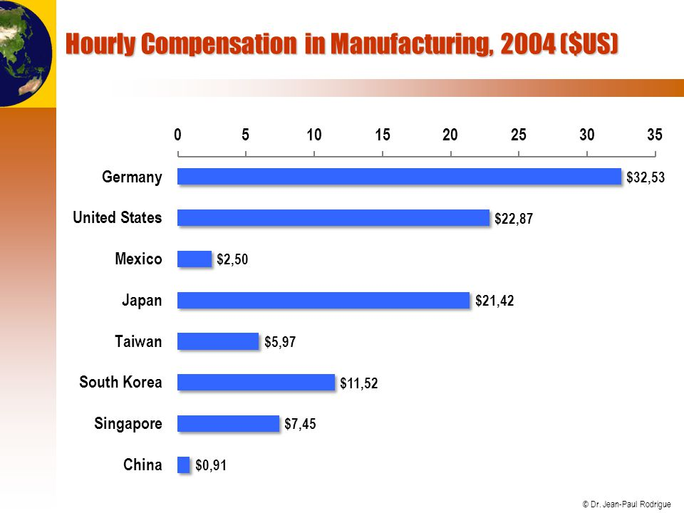 © Dr. Jean-Paul Rodrigue Hourly Compensation in Manufacturing, 2004 ($US)