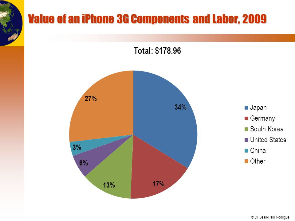 © Dr. Jean-Paul Rodrigue Value of an iPhone 3G Components and Labor, 2009