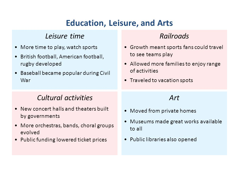 Leisure time More time to play, watch sports British football, American football, rugby developed Baseball became popular during Civil War Cultural ac