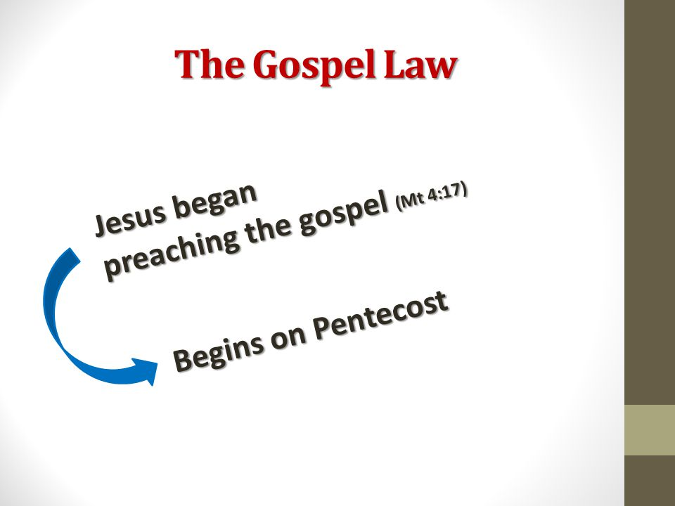 The Gospel Law Jesus began preaching the gospel (Mt 4:17) Begins on Pentecost