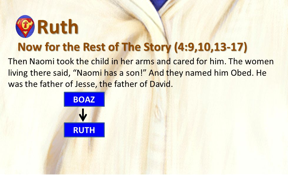 Ruth Ruth Now for the Rest of The Story (4:9,10,13-17) Then Naomi took the child in her arms and cared for him.