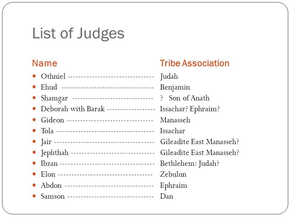 List of Judges NameTribe Association Othniel -------------------------------- Ehud ---------------------------------- Shamgar ------------------------------ Deborah with Barak ------------------ Gideon -------------------------------- Tola ------------------------------------ Jair ------------------------------------- Jephthah ------------------------------- Ibzan ----------------------------------- Elon ----------------------------------- Abdon --------------------------------- Samson -------------------------------- Judah Benjamin .