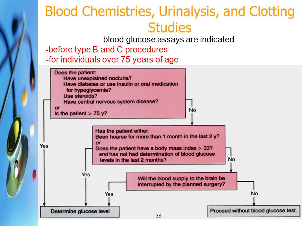 38 Blood Chemistries, Urinalysis, and Clotting Studies blood glucose assays are indicated: - before type B and C procedures -for individuals over 75 years of age